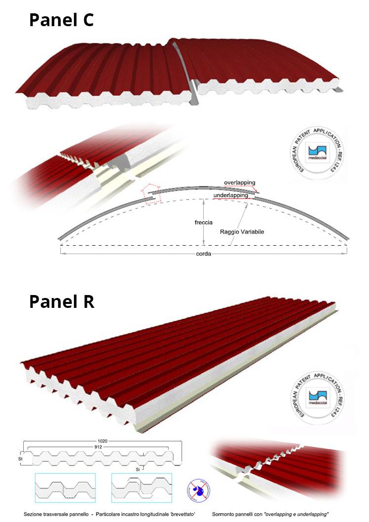Pannelli coibentati retti e curvi brevettati