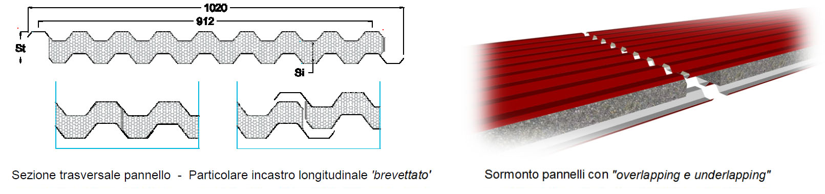 Pannello coibentato grecato retto Panel R-GG grafite