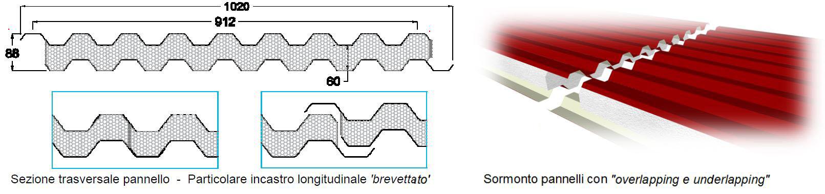 Pannello coibentato grecato retto Panel R-GG