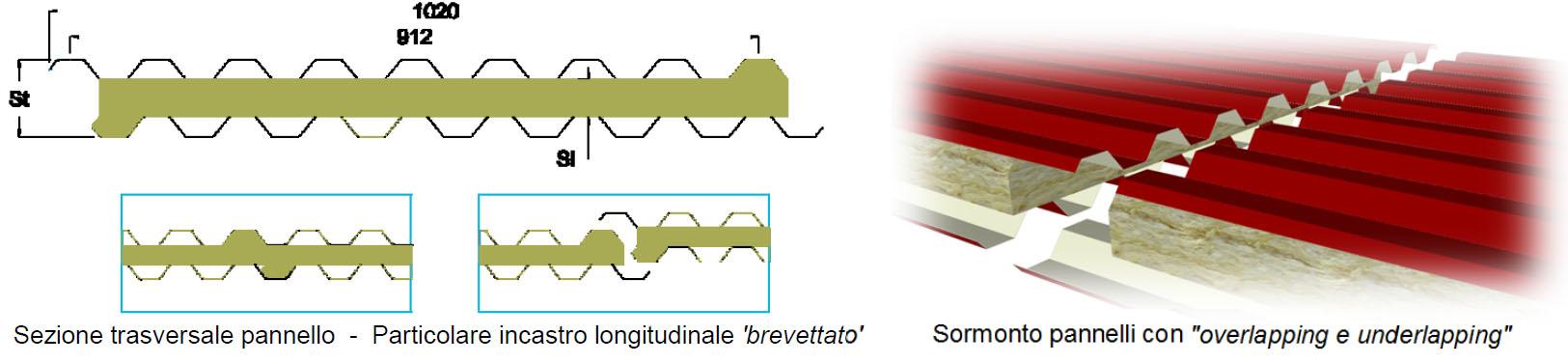 Pannello coibentato retto Panel R RW-GG Air in Lana di Roccia 2