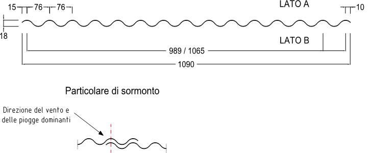 lamiera grecata ondulata LO18